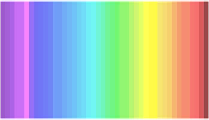 colores eres capaz de ver