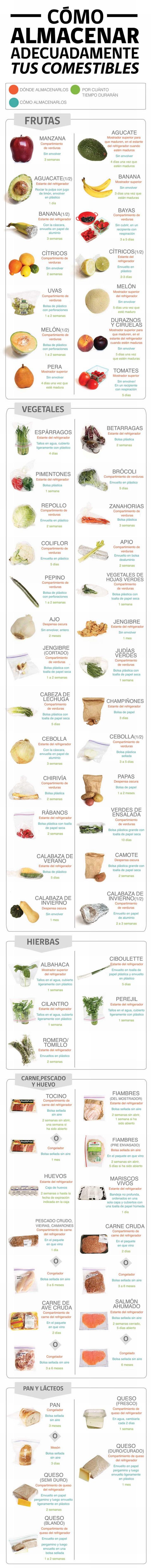 infografias comidas