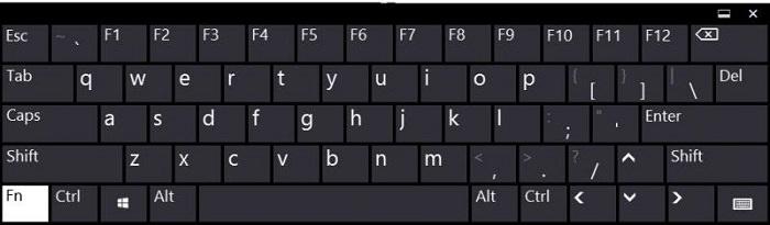 "Teclas ""F"" computador"