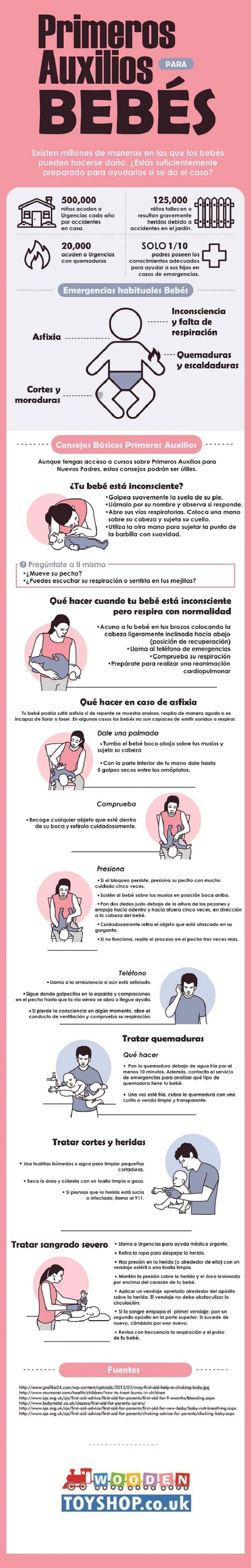 Guía Primeros Auxilios Para Bebés