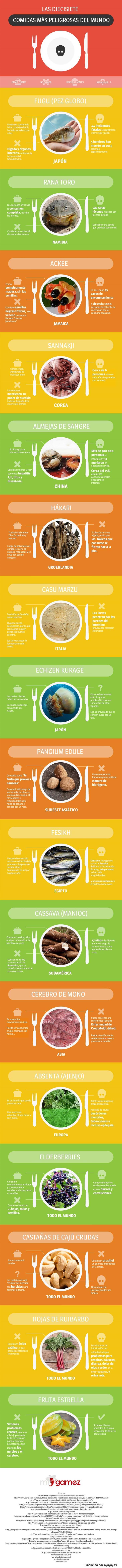 17 comida peligrosas infografía