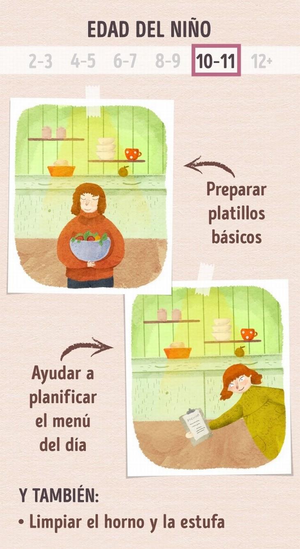 infografía tareas hogar niños