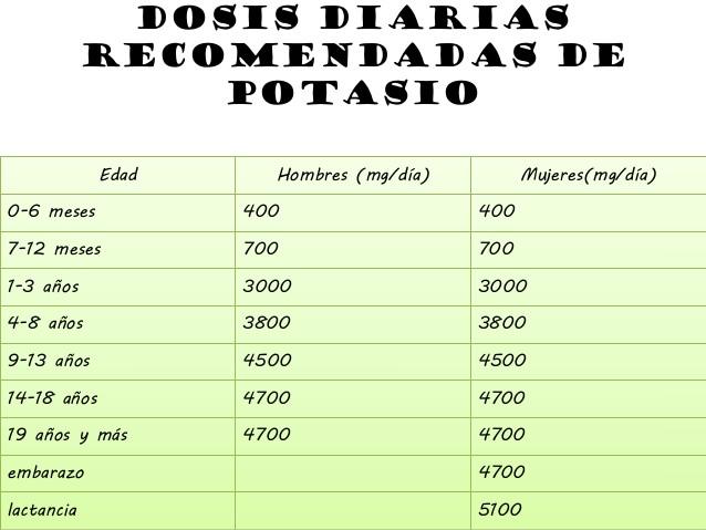 alimentos ricos potasio