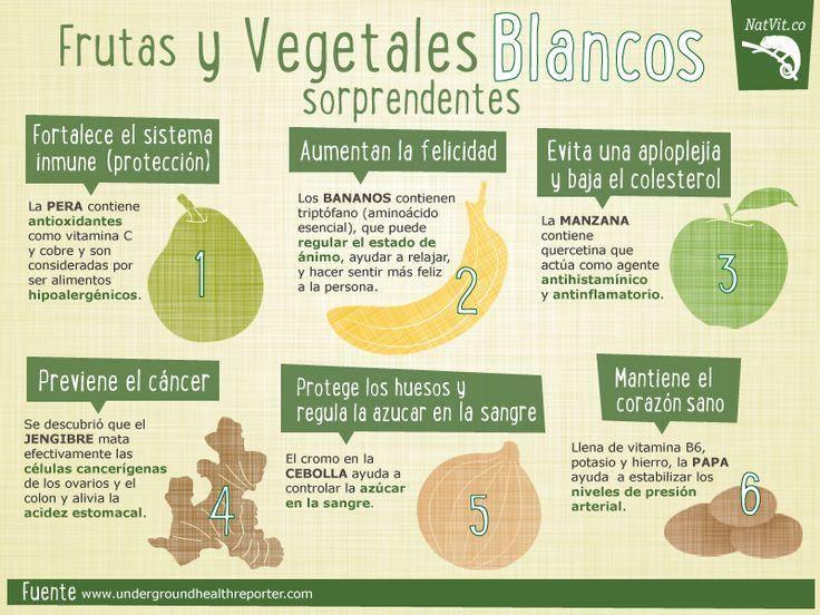 Tips de Salud