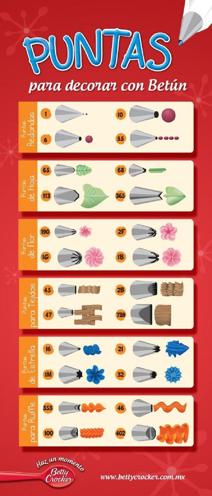 infografía para preparar dulces