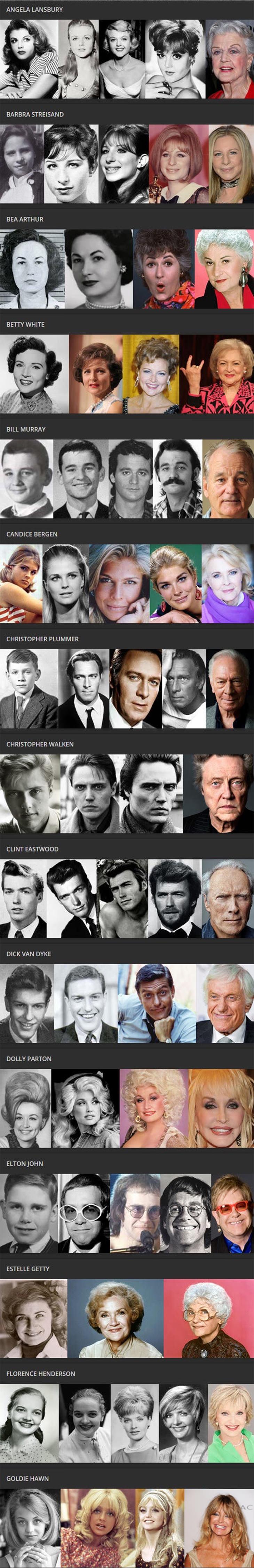 paso del tiempo para personajes famosos