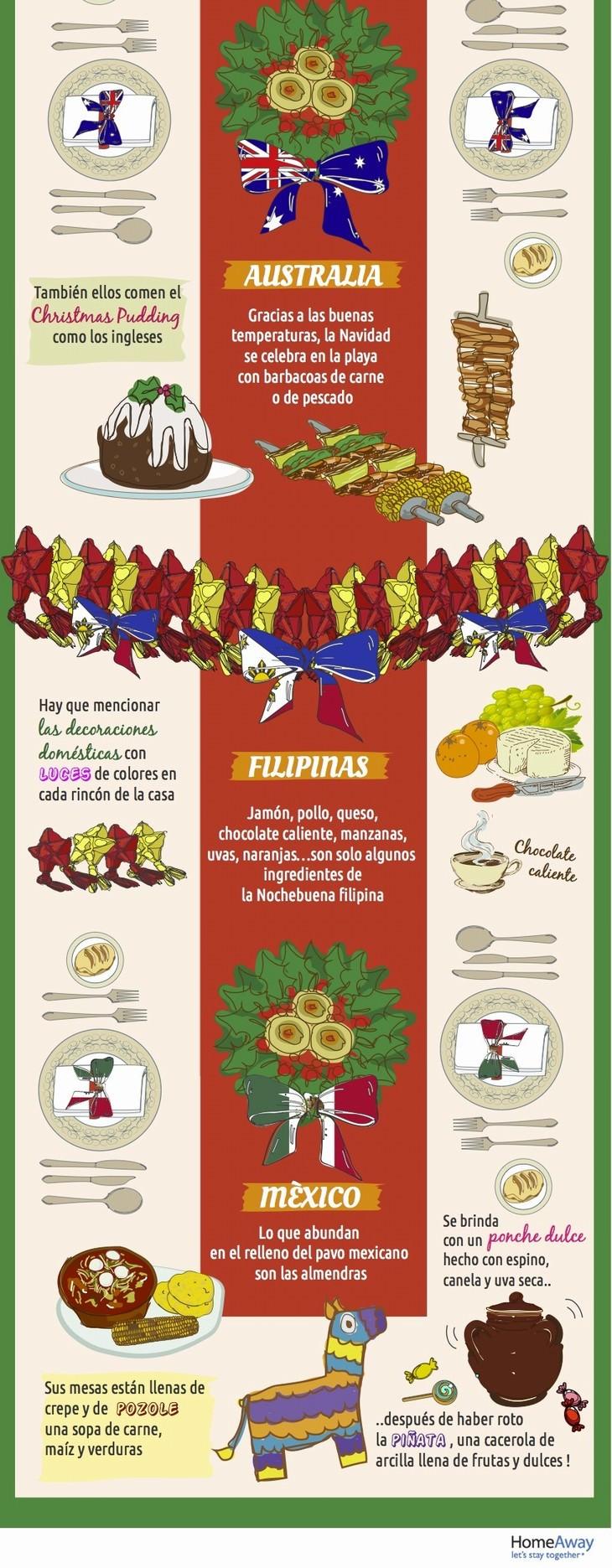 comidas navidad mundo
