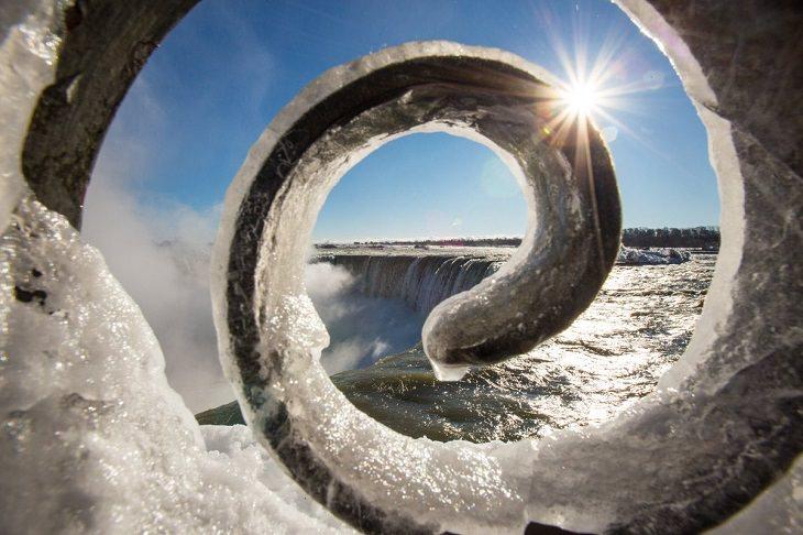 cataratas niagara congeladas