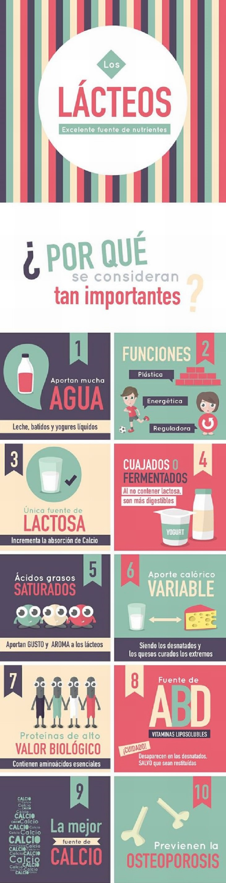 infografía productos lácteos