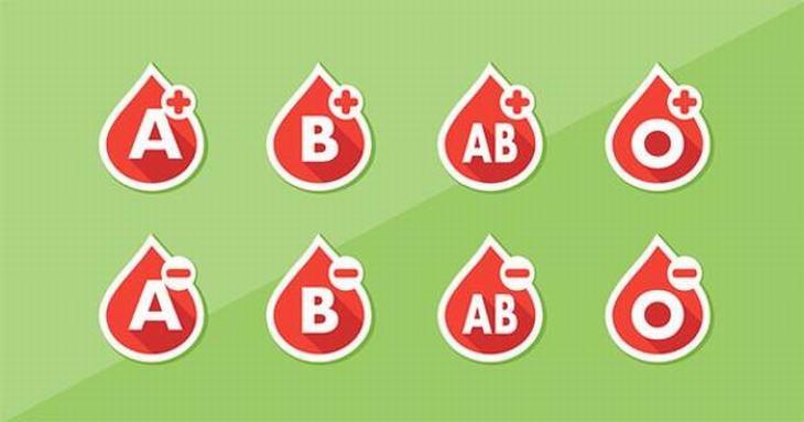 20 datos tipo de sangre