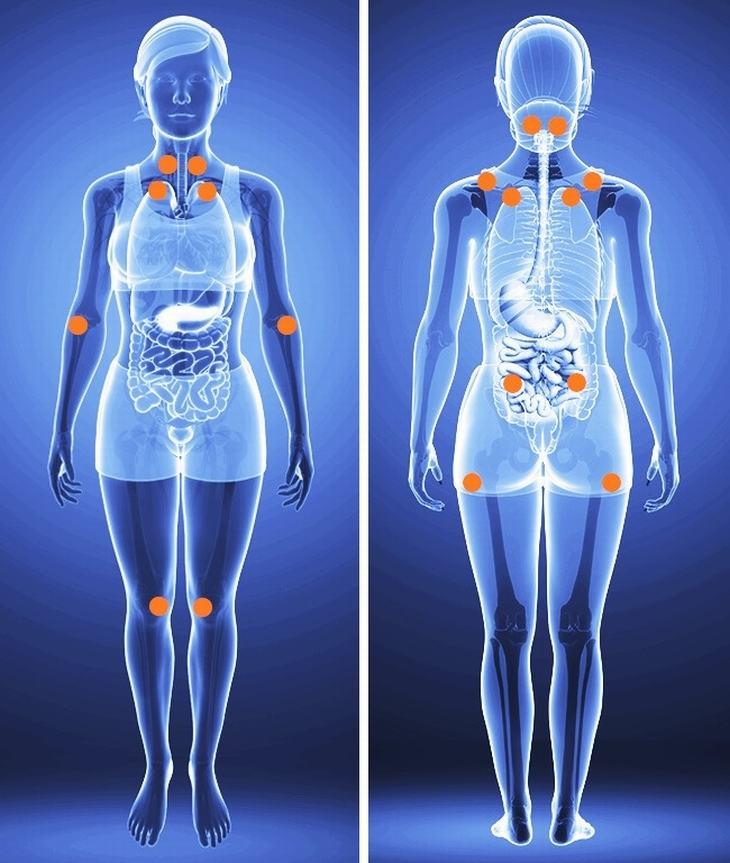 dolor, fibromialgia, salud, dolencias, síntomas