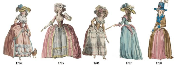 evolución moda femenina