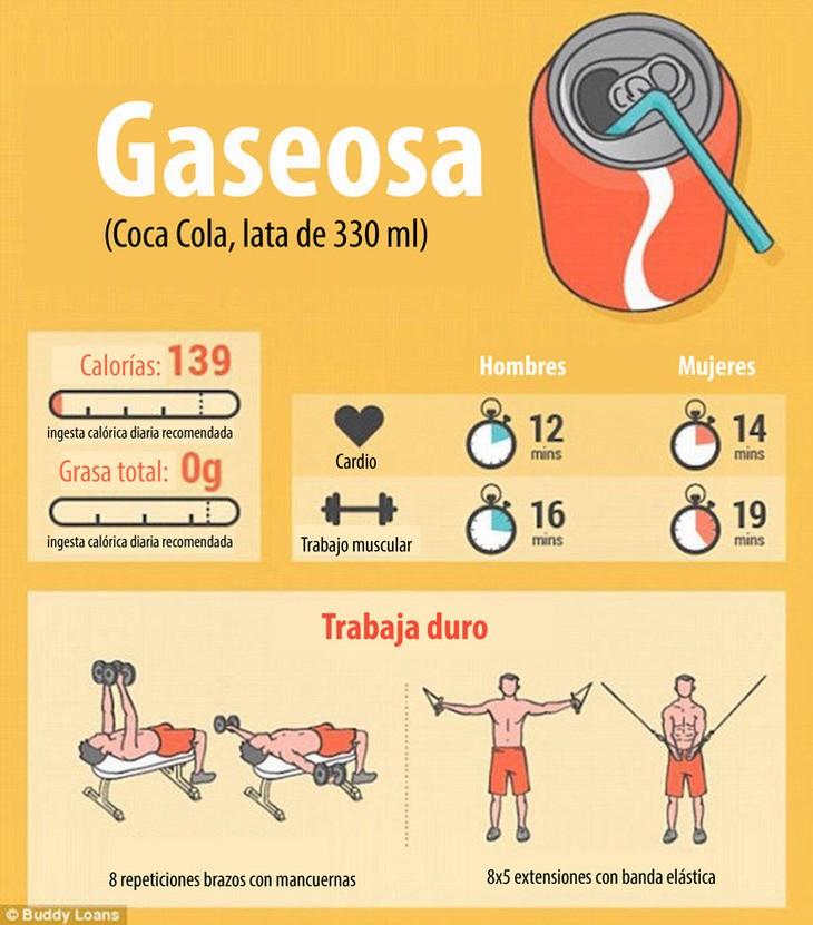 cantidad de ejercicio necesaria para quemar tu comida favorita