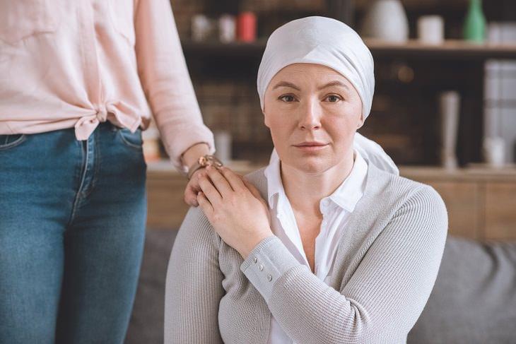 Tratamiento Quimioterapia e Inmunoterapia