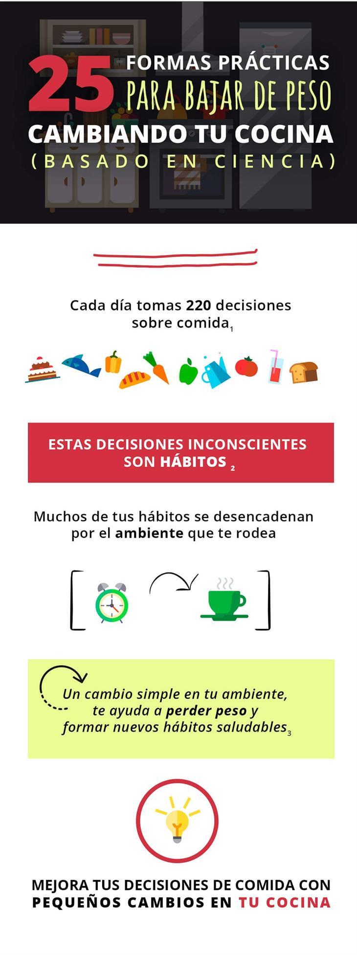 25 formas de perder peso cambiando cocina