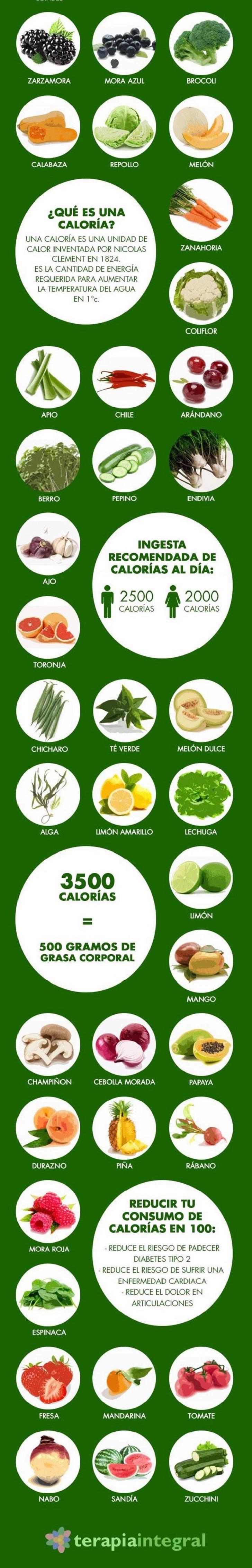 alimentos bajos en calorías
