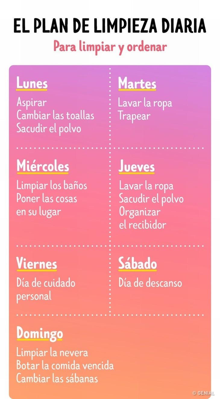 7 infografías para organizar las tareas del hogar