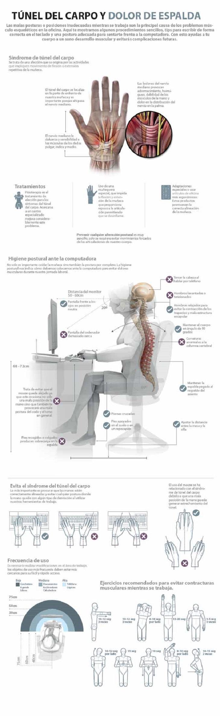 infografías dolor espalda