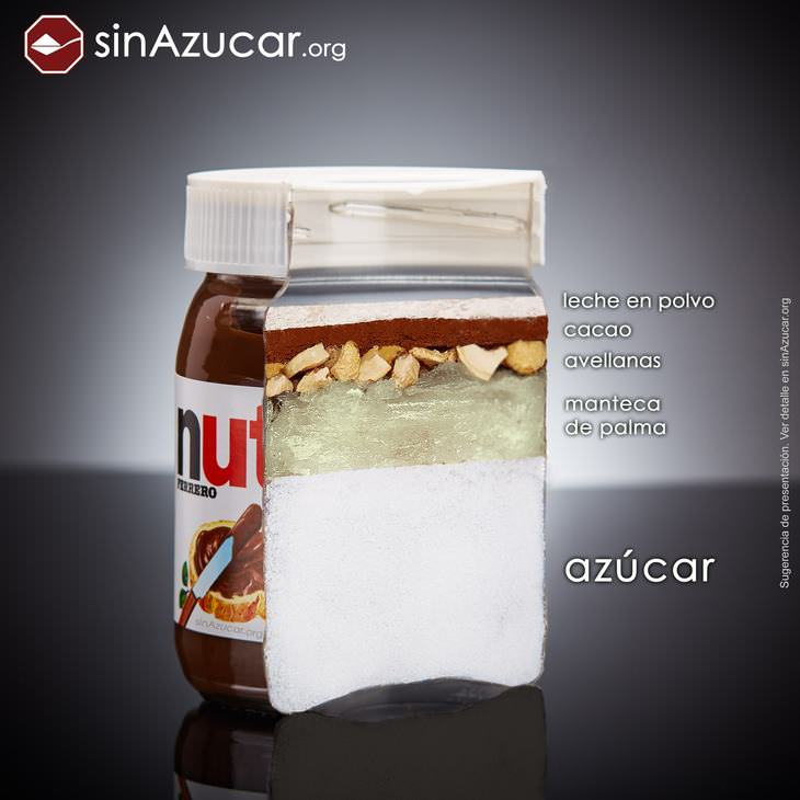 El Azúcar Tienen Los Alimentos Que Consumes nutella