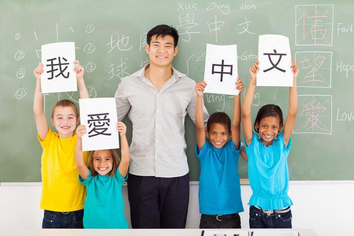 Chiste: Aprendiendo Palabras En Chino