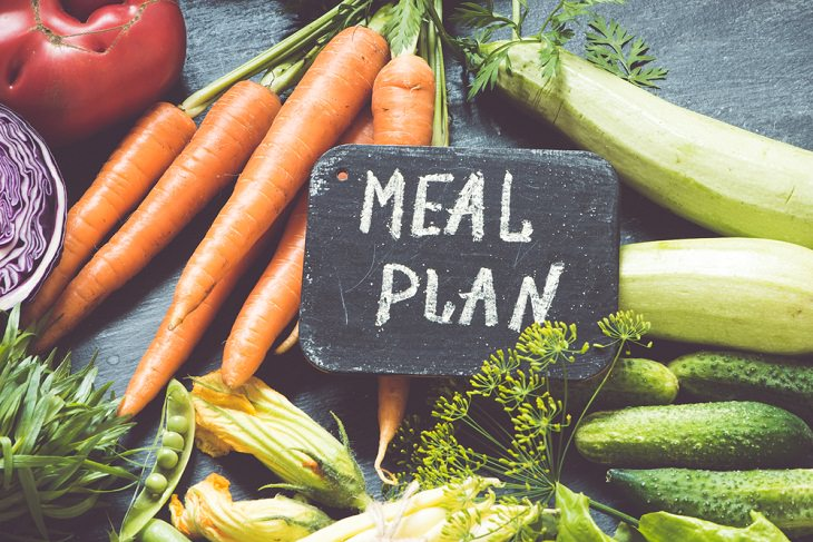 Cómo comer saludable durante la cuarentena Prepara un plan de comidas semanal