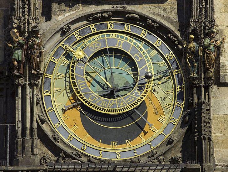 Hechos Mundiales Reloj Astronómico de Praga