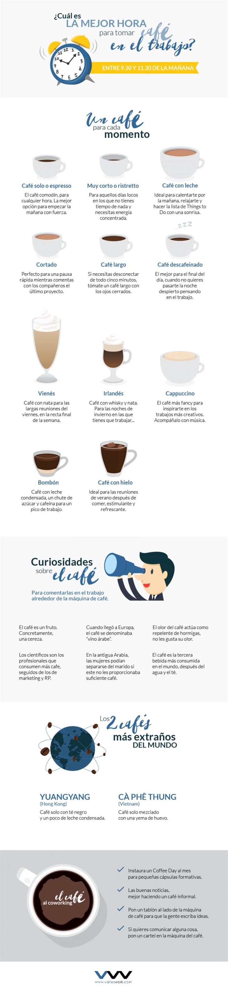 infografía café trabajo