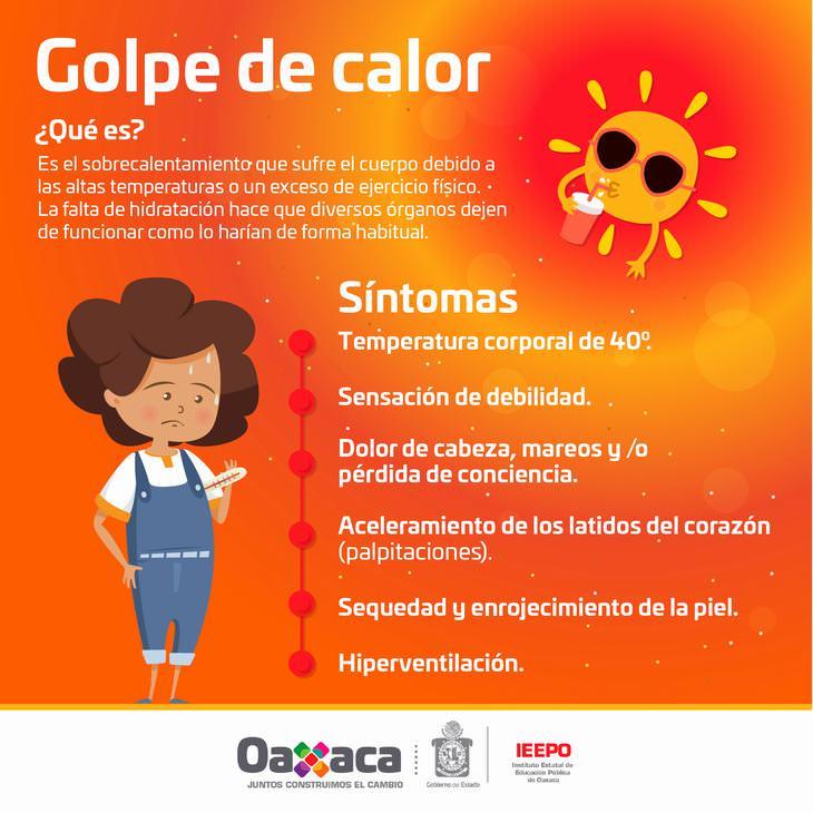 Gráficos Informativos De Prevención Durante El Verano Golpe de calor