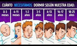 Cuánto Necesitas Dormir Dependiendo De tu Edad