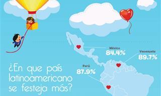 San Valentín En Latinoamérica: Datos Curiosos