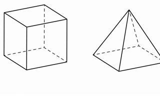 Test:¿Conoces Las Figuras Geométricas Báscias?