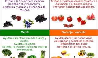 Los Alimentos Y Sus Beneficios En Imágenes