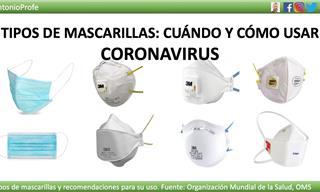 Tipos De Mascarillas, Cuándo y Cómo usar.