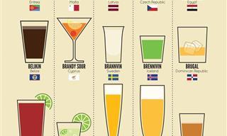 La Vuelta Al Mundo a Través De Las Bebidas