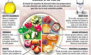¡Tips Para Controlar El Consumo De Calorías!